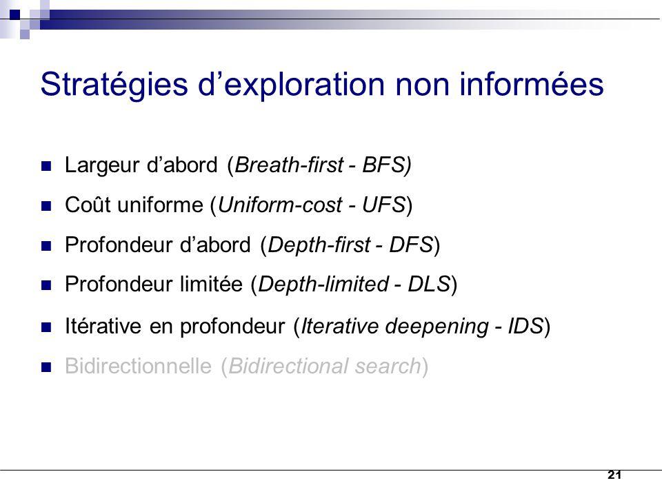 21 Stratégies d'exploration non informées Largeur d'abord (Breath-first - BFS) Coût uniforme (Uniform-cost - UFS) Profondeur d'abord (Depth-first - DF