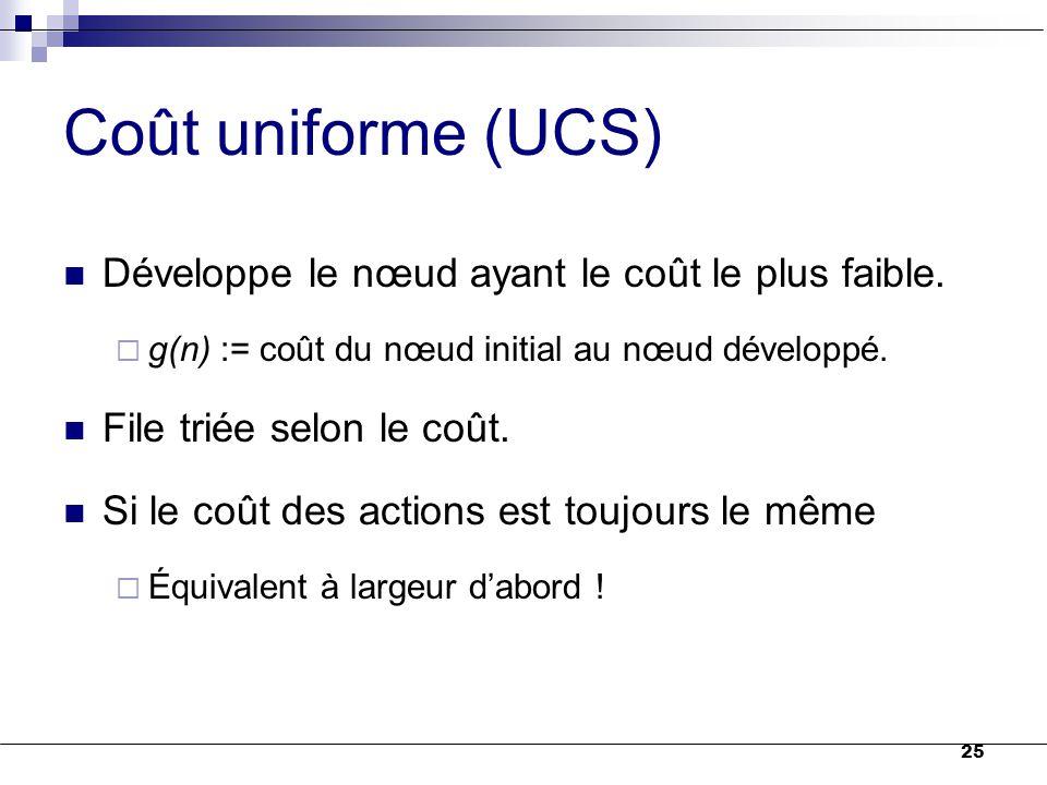 25 Coût uniforme (UCS) Développe le nœud ayant le coût le plus faible.  g(n) := coût du nœud initial au nœud développé. File triée selon le coût. Si