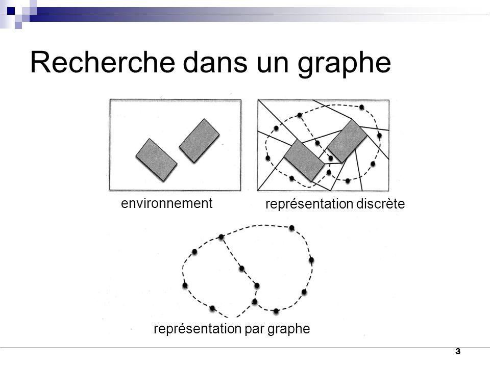 Recherche dans un graphe 3 environnement représentation discrète représentation par graphe
