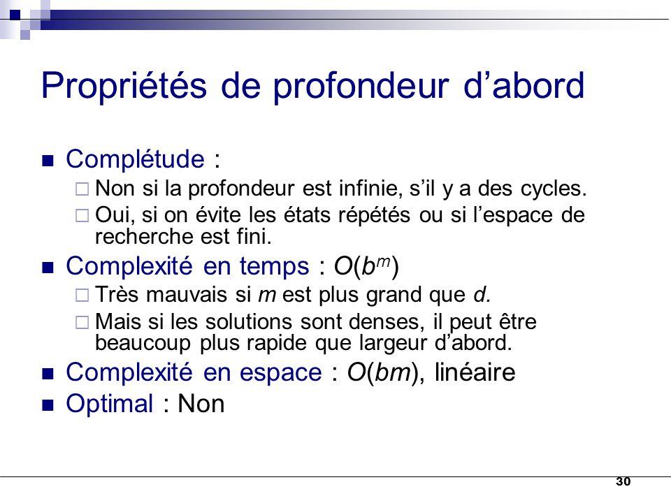 30 Propriétés de profondeur d'abord Complétude :  Non si la profondeur est infinie, s'il y a des cycles.  Oui, si on évite les états répétés ou si l
