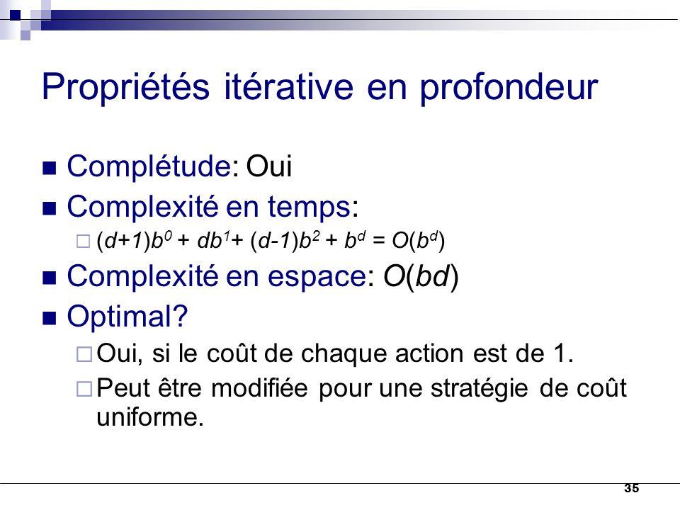 35 Propriétés itérative en profondeur Complétude: Oui Complexité en temps:  (d+1)b 0 + db 1 + (d-1)b 2 + b d = O(b d ) Complexité en espace: O(bd) Op