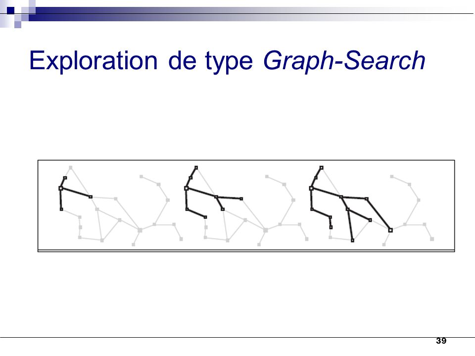 Exploration de type Graph-Search 39