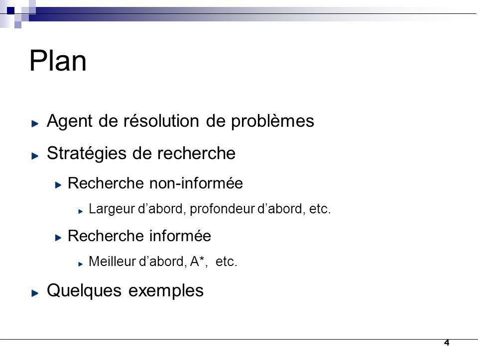 Plan Agent de résolution de problèmes Stratégies de recherche Recherche non-informée Largeur d'abord, profondeur d'abord, etc. Recherche informée Meil