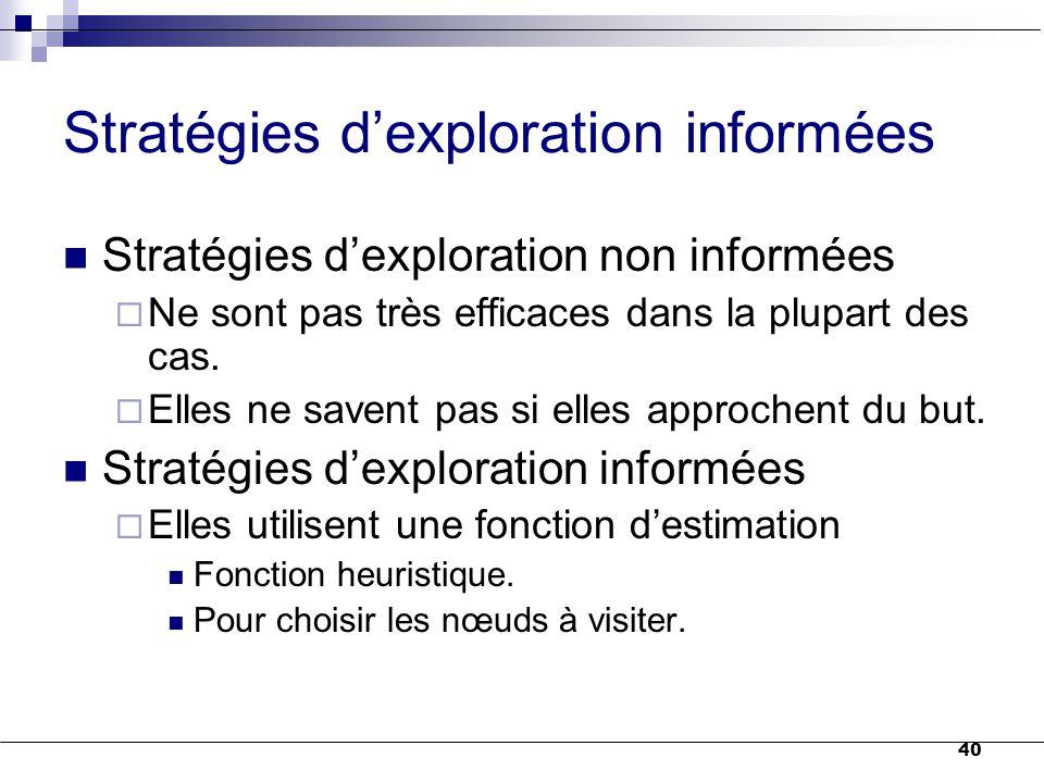 40 Stratégies d'exploration informées Stratégies d'exploration non informées  Ne sont pas très efficaces dans la plupart des cas.  Elles ne savent p