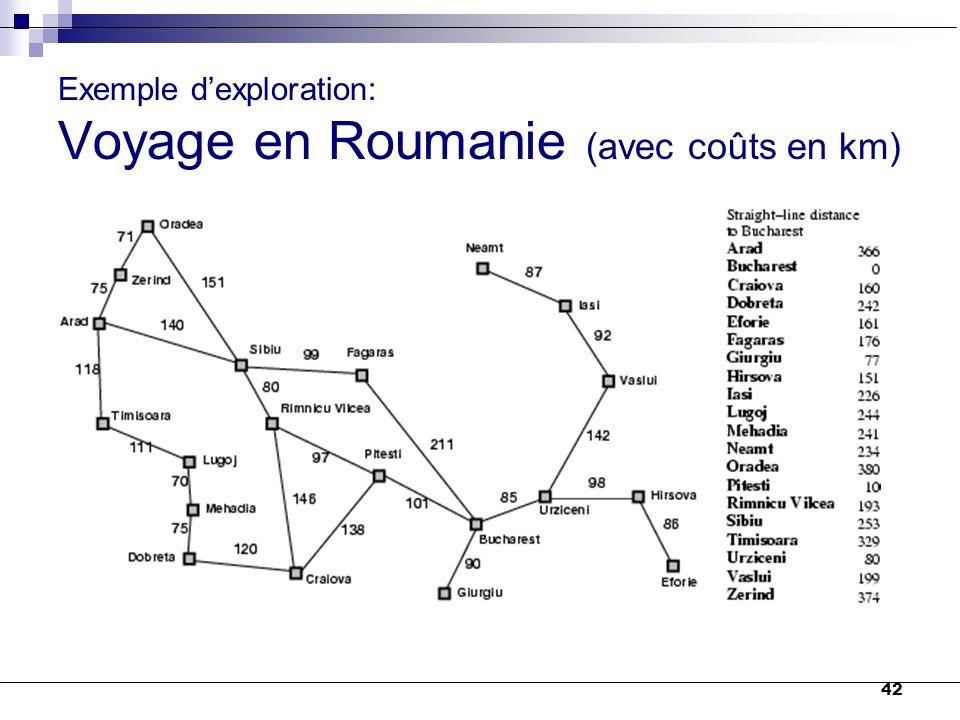 42 Exemple d'exploration: Voyage en Roumanie (avec coûts en km)