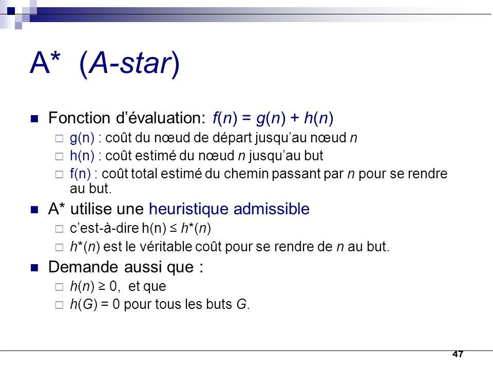 47 A* (A-star) Fonction d'évaluation: f(n) = g(n) + h(n)  g(n) : coût du nœud de départ jusqu'au nœud n  h(n) : coût estimé du nœud n jusqu'au but 