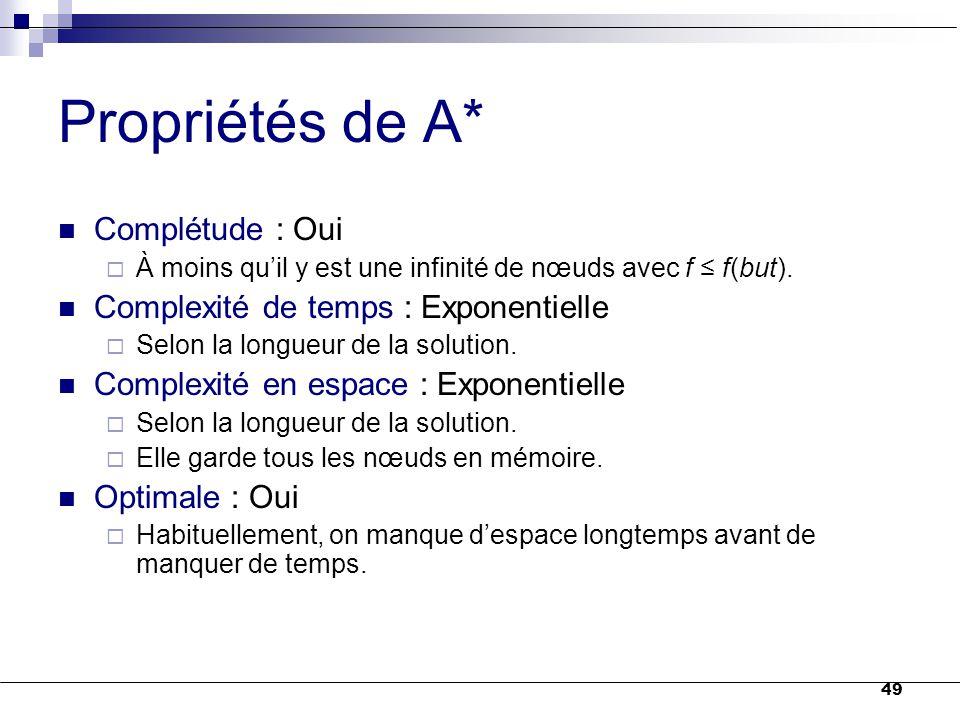49 Propriétés de A* Complétude : Oui  À moins qu'il y est une infinité de nœuds avec f ≤ f(but). Complexité de temps : Exponentielle  Selon la longu