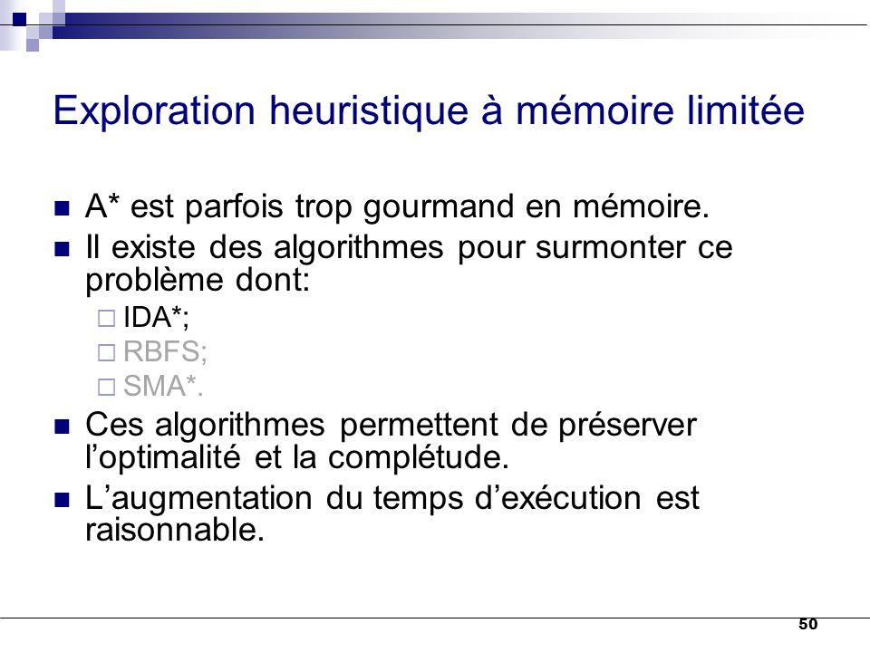 50 Exploration heuristique à mémoire limitée A* est parfois trop gourmand en mémoire. Il existe des algorithmes pour surmonter ce problème dont:  IDA