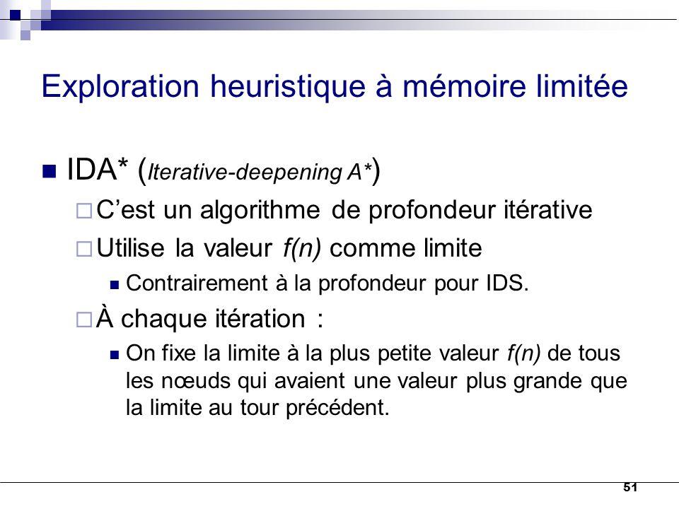 51 Exploration heuristique à mémoire limitée IDA* ( Iterative-deepening A* )  C'est un algorithme de profondeur itérative  Utilise la valeur f(n) co