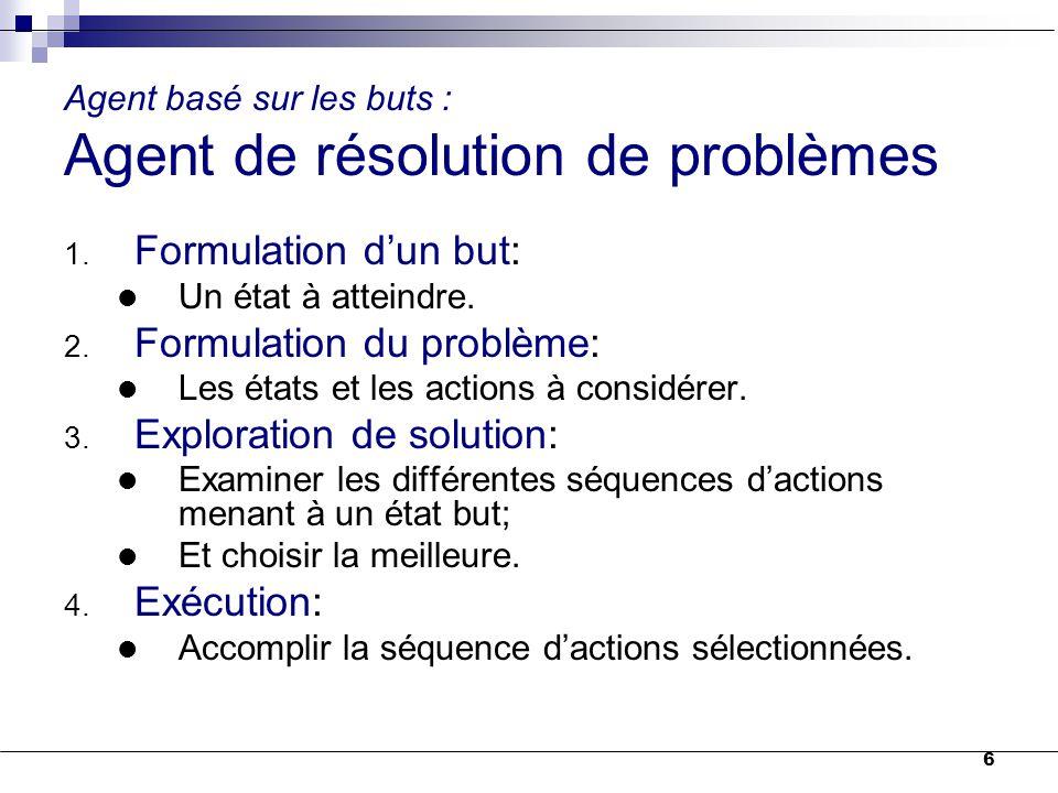 6 Agent basé sur les buts : Agent de résolution de problèmes 1. Formulation d'un but: Un état à atteindre. 2. Formulation du problème: Les états et le