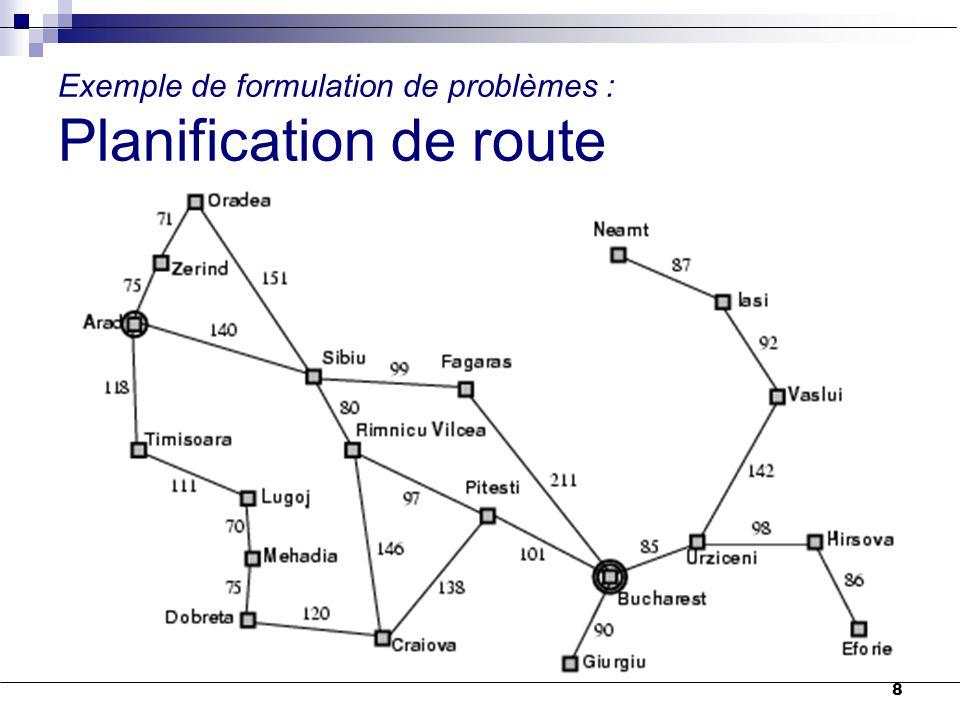 8 Exemple de formulation de problèmes : Planification de route