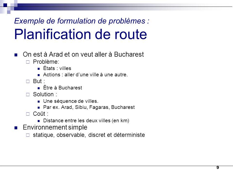 9 On est à Arad et on veut aller à Bucharest  Problème: États : villes Actions : aller d'une ville à une autre.  But : Être à Bucharest  Solution :
