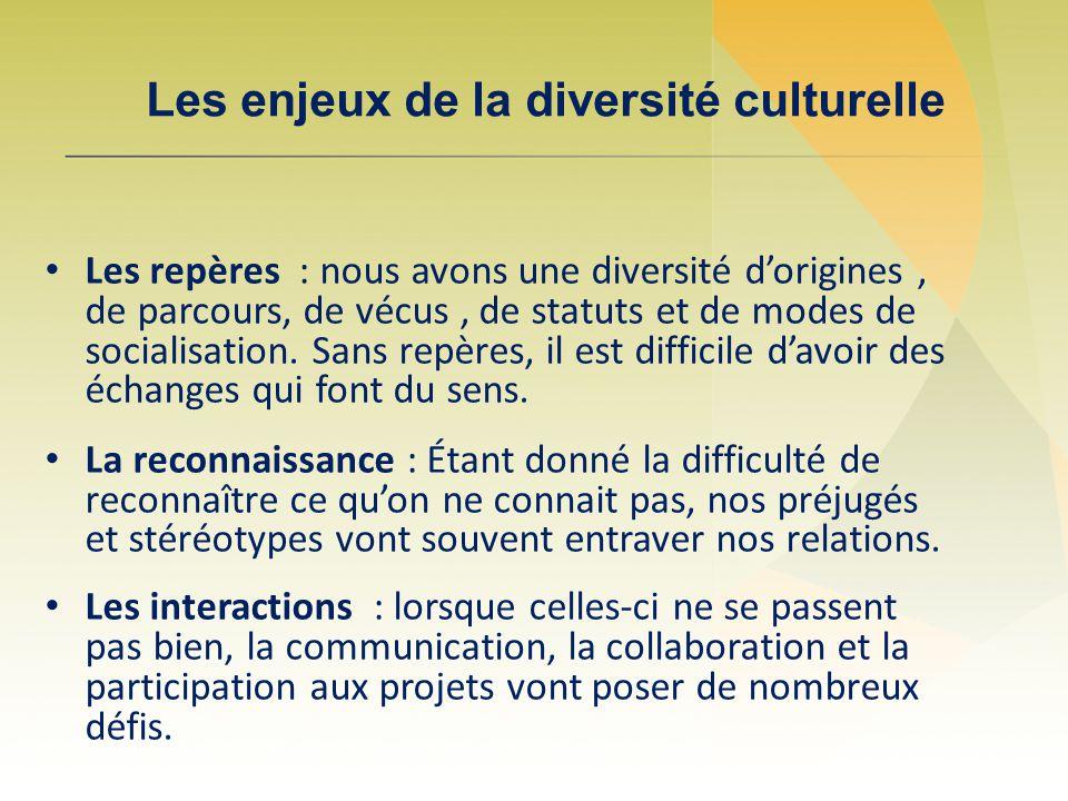 Conclusion La diversité nous donne l'opportunité de nous enrichir mutuellement et d'être au rendez vous pour innover.