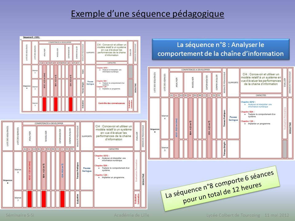 Exemple d'une séquence pédagogique La séquence n°8 : Analyser le comportement de la chaîne d'information La séquence n°8 comporte 6 séances pour un total de 12 heures La séquence n°8 comporte 6 séances pour un total de 12 heures Séminaire S-SI Académie de Lille Lycée Colbert de Tourcoing 11 mai 2012