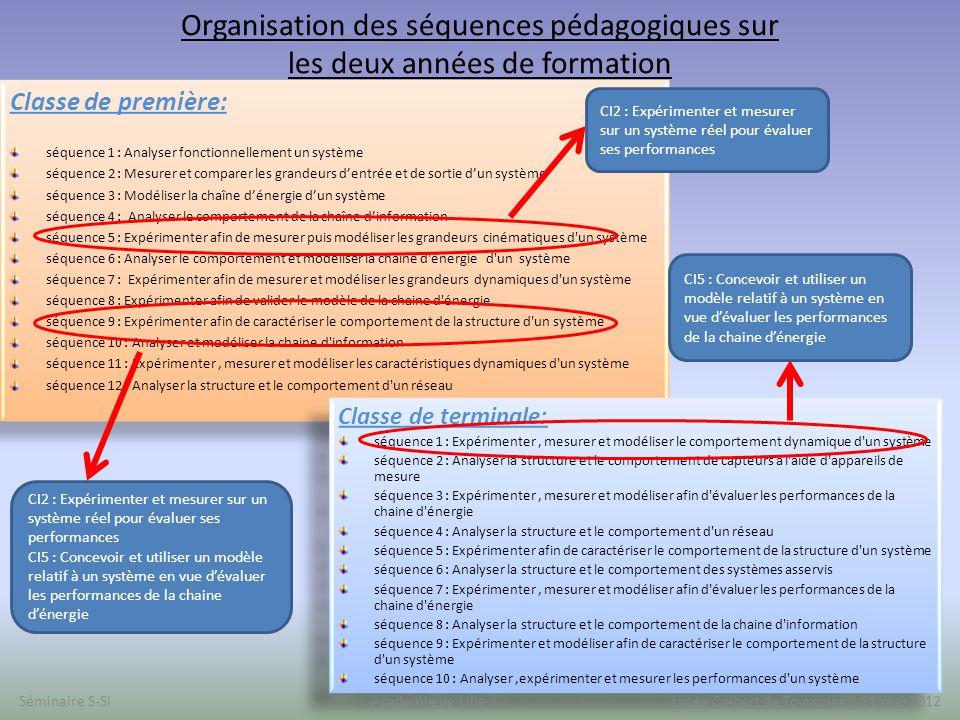 Organisation des séquences pédagogiques sur les deux années de formation Classe de première: séquence 1 : Analyser fonctionnellement un système séquen