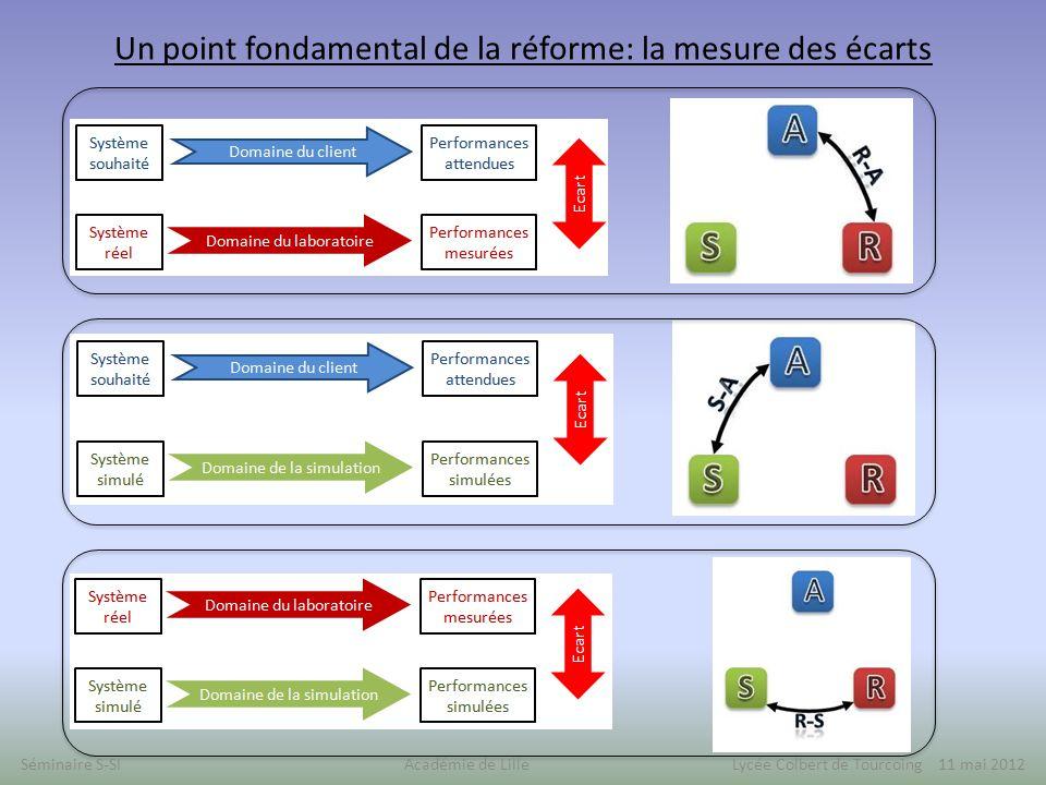 Un point fondamental de la réforme: la mesure des écarts