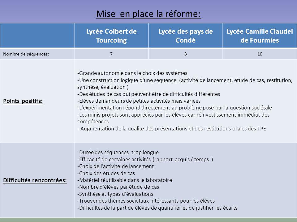 Mise en place la réforme: Lycée Colbert de Tourcoing Lycée des pays de Condé Lycée Camille Claudel de Fourmies Nombre de séquences:7810 Points positif