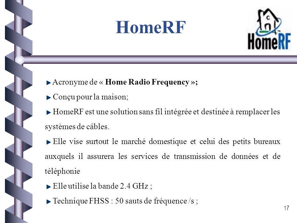 "HiperLAN Acronyme de « HIgh PErformance Radio Local Area Network » norme européenne élaborée par l'ETSI ""European telecommunications Standards Institu"