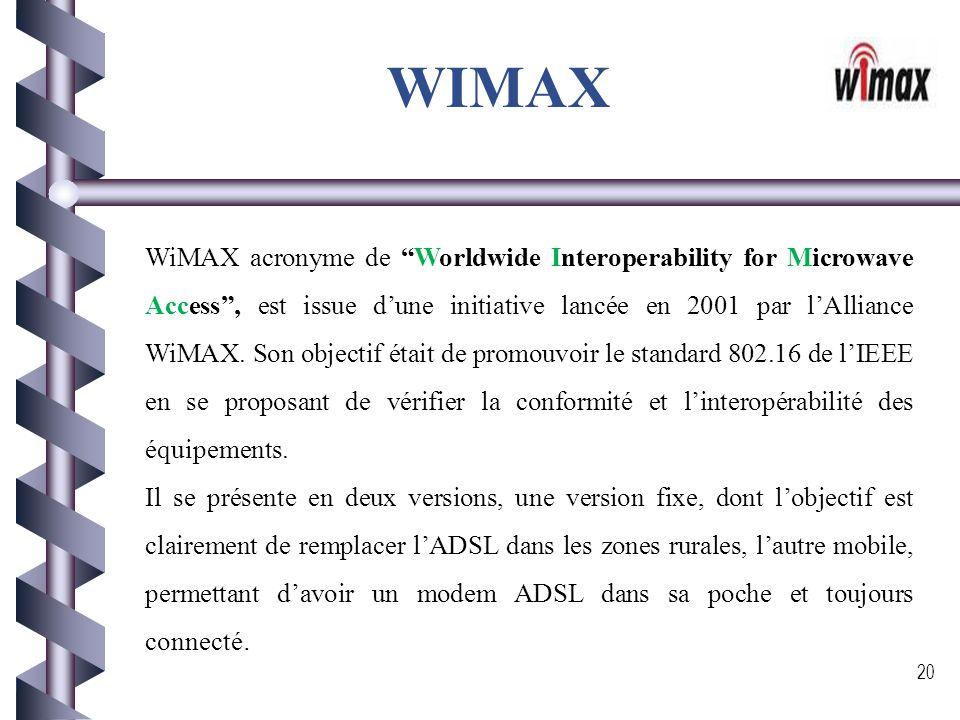 La norme IEEE 802.16 WIMAX Normes pour les WMAN 19