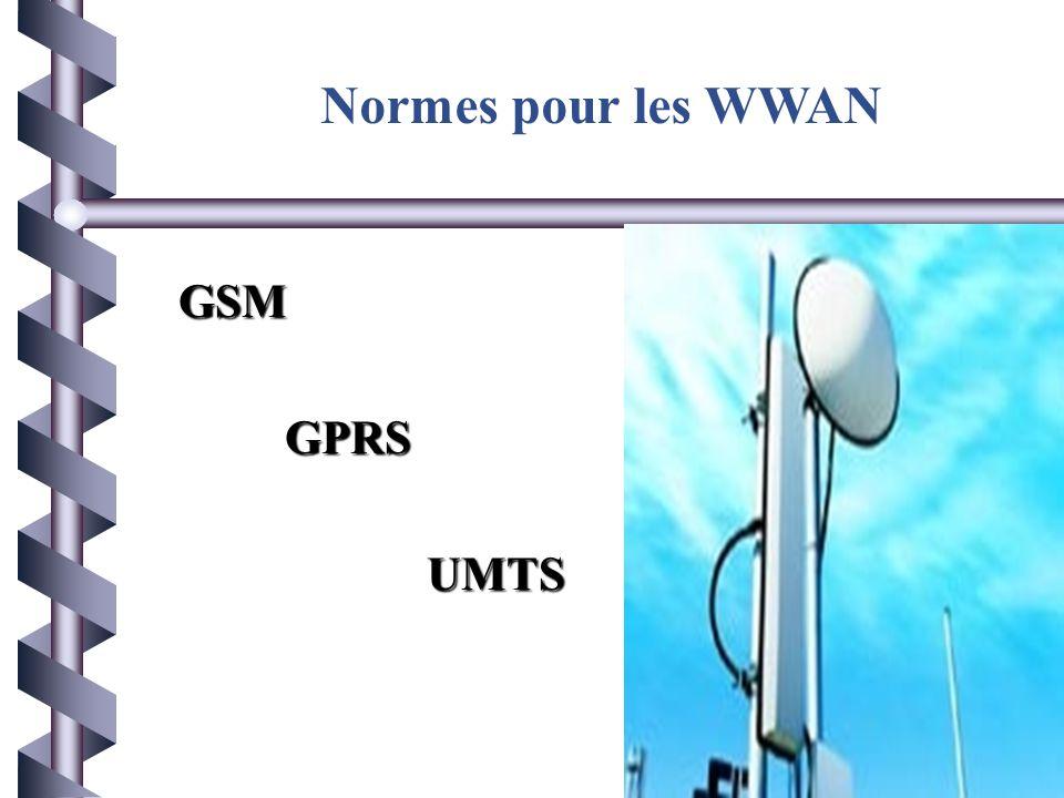 WIMAX MOBILE La norme 802.16e-2005 ; Prévoit la possibilité de connecter des clients mobiles à l'internet ; Permettre le passage d'une antenne à une a