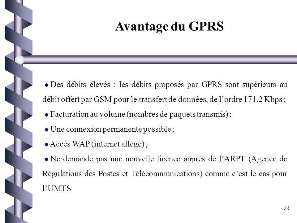 GPRS Acronyme de « General Packet Radio Service »; On le qualifie souvent de 2.5G; Dérivé du GSM et utilise la même gamme de fréquence Repose sur la t