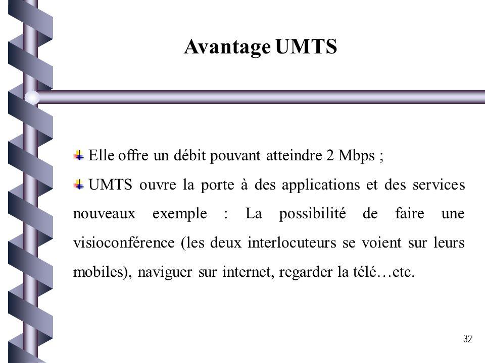 UMTS Acronyme de « Universal Mobile Telecommunications system » ; Norme de la téléphonie mobile de la troisième génération; Fonctionne également en mo