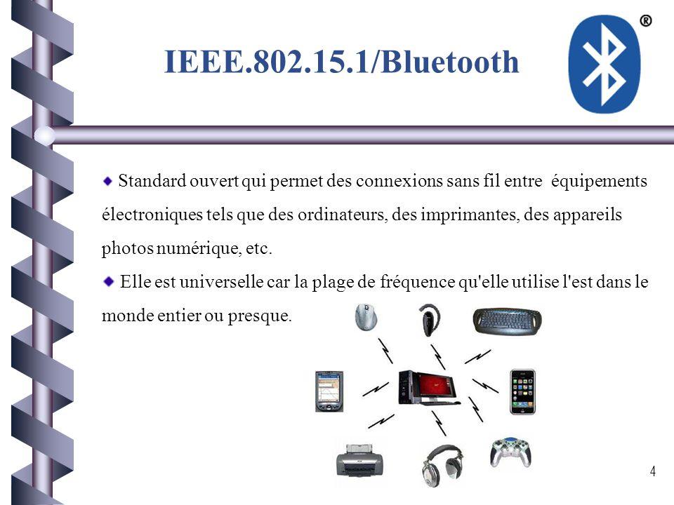 IEEE.802.15.1/Bluetooth Lancer par Ericsson en 1994 ; Débit 720 Kbps (1Mbps en débit théorique) ; Rayon d'action entre 10 et 30 mètres ; Fréquence de