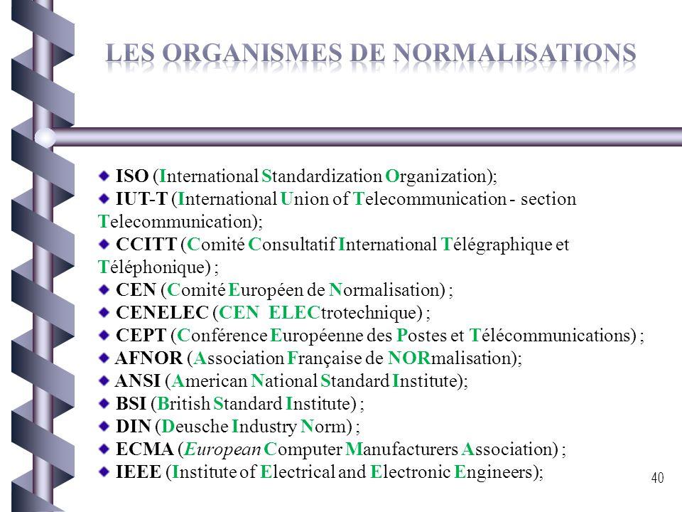 LES PRINCIPAUX ORGANISMES DE NORMALISATIONS INTERNATION AUX EUROPEENSNATIONAUXINDUSTRIELS -ISO -IUT-T (ex CCITT) - CEN/ CENELEC -CEPT -AFNOR (France)