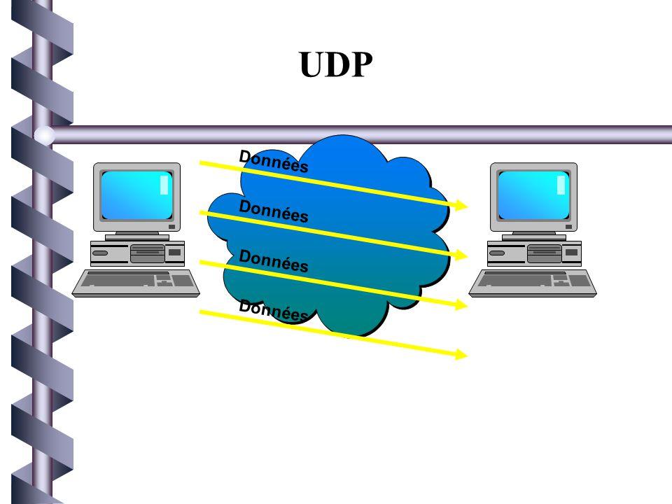 45 Demande de connexion réponse Donnée fin de connexion Accusé de réception réponse TCP