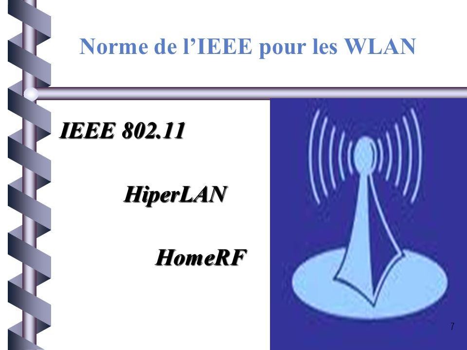IEEE.802.15.4/Zigbee Les réseaux ZigBee sont l'inverse des réseaux UWB. Leur objectif est de consommer extrêmement peu d'énergie, de telle sorte qu'un