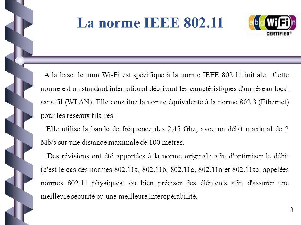 IEEE 802.11 HiperLAN HiperLANHomeRF Norme de l'IEEE pour les WLAN 7