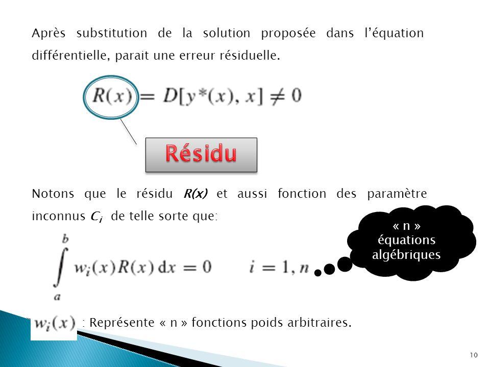 Après substitution de la solution proposée dans l'équation différentielle, parait une erreur résiduelle. Notons que le résidu R(x) et aussi fonction d