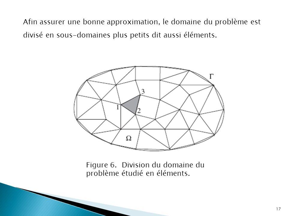 Afin assurer une bonne approximation, le domaine du problème est divisé en sous-domaines plus petits dit aussi éléments. Figure 6. Division du domaine