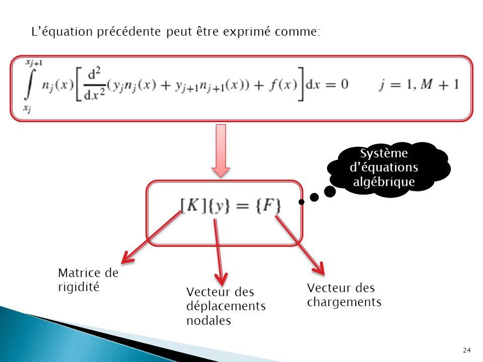 L'équation précédente peut être exprimé comme: Matrice de rigidité Vecteur des déplacements nodales Vecteur des chargements Système d'équations algébr