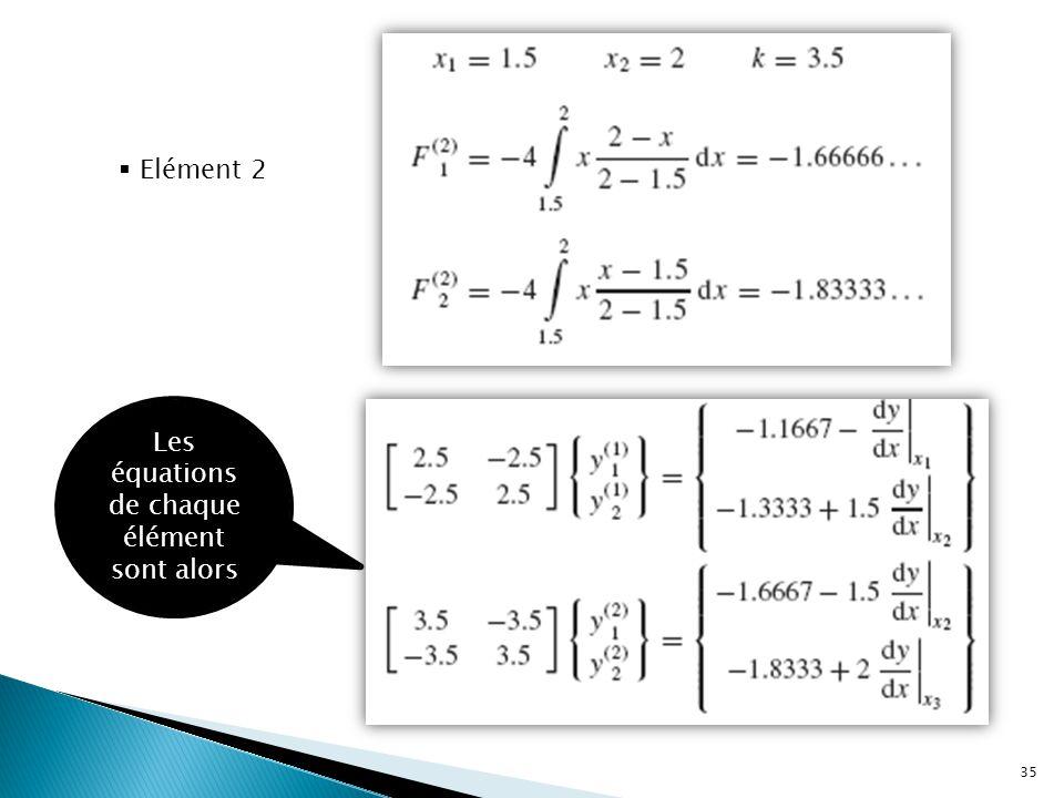  Elément 2 Les équations de chaque élément sont alors 35