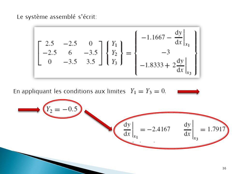 Le système assemblé s'écrit: En appliquant les conditions aux limites 36