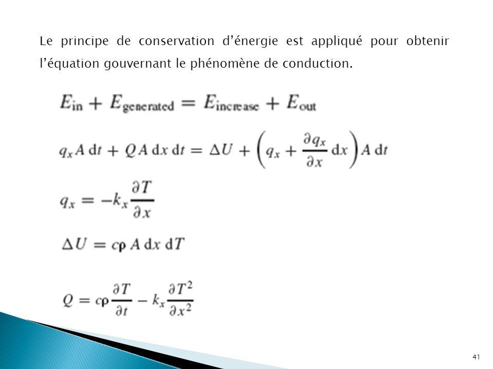 Le principe de conservation d'énergie est appliqué pour obtenir l'équation gouvernant le phénomène de conduction.