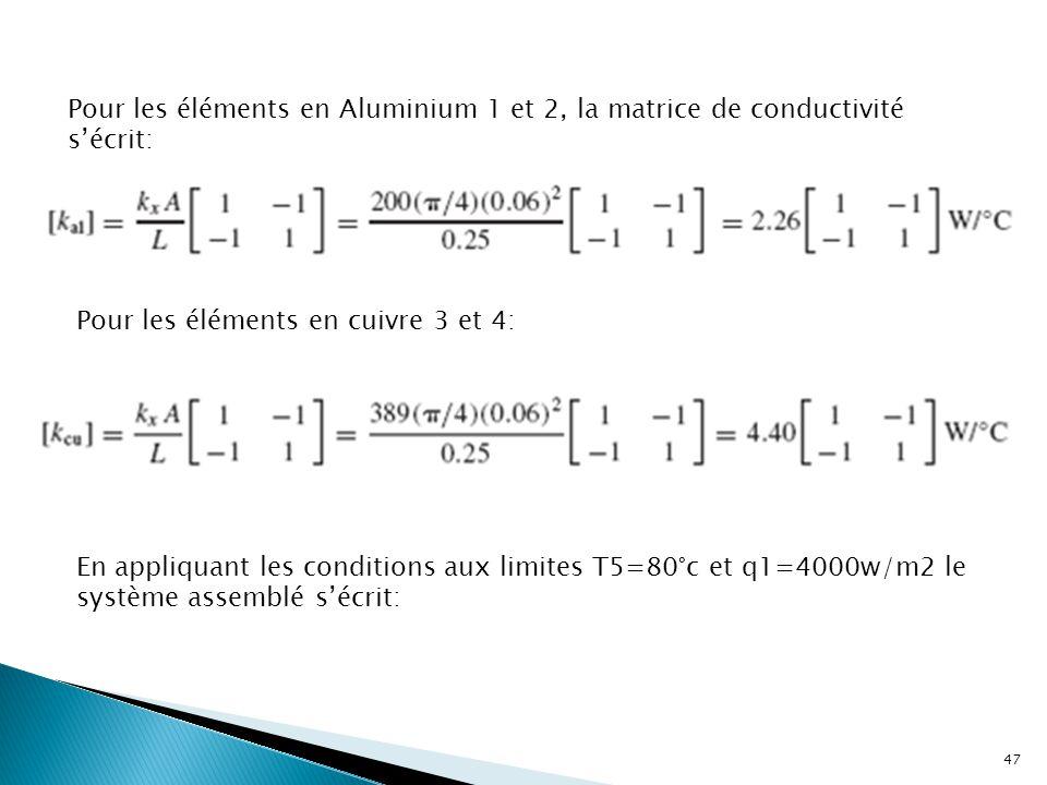 Pour les éléments en Aluminium 1 et 2, la matrice de conductivité s'écrit: Pour les éléments en cuivre 3 et 4: En appliquant les conditions aux limites T5=80°c et q1=4000w/m2 le système assemblé s'écrit: 47