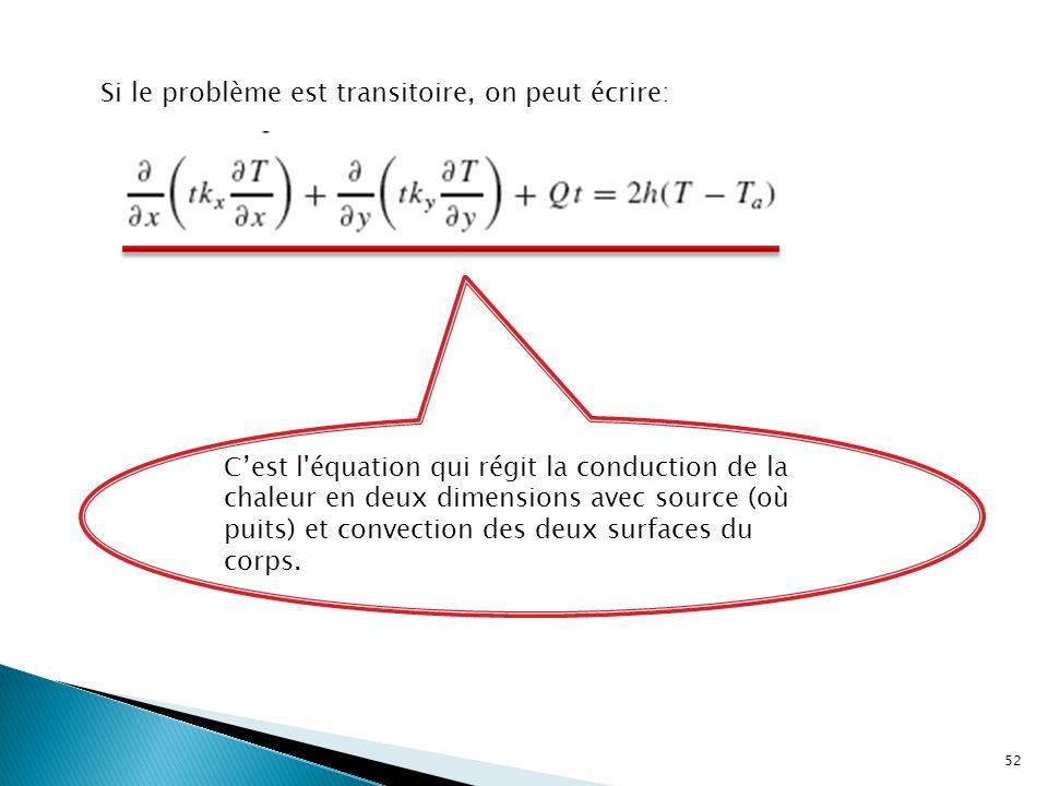 Si le problème est transitoire, on peut écrire: C'est l équation qui régit la conduction de la chaleur en deux dimensions avec source (où puits) et convection des deux surfaces du corps.