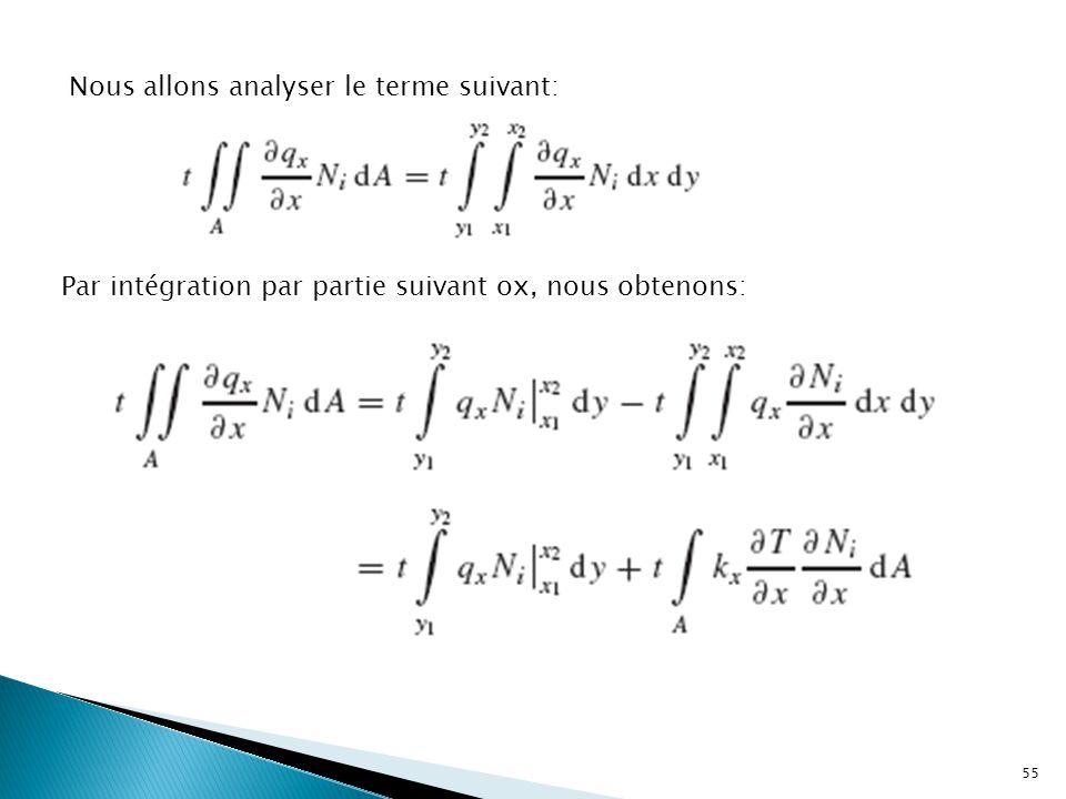 Nous allons analyser le terme suivant: Par intégration par partie suivant ox, nous obtenons: 55