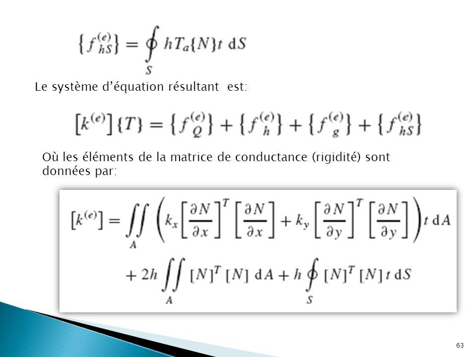 Le système d'équation résultant est: Où les éléments de la matrice de conductance (rigidité) sont données par: 63
