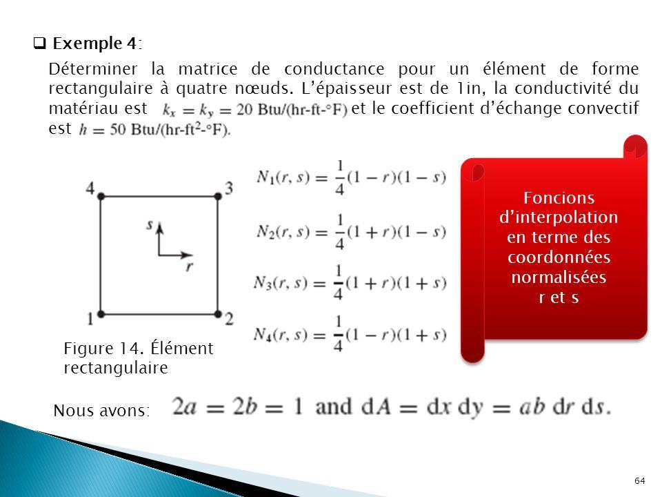  Exemple 4: Figure 14. Élément rectangulaire Foncions d'interpolation en terme des coordonnées normalisées r et s Foncions d'interpolation en terme d