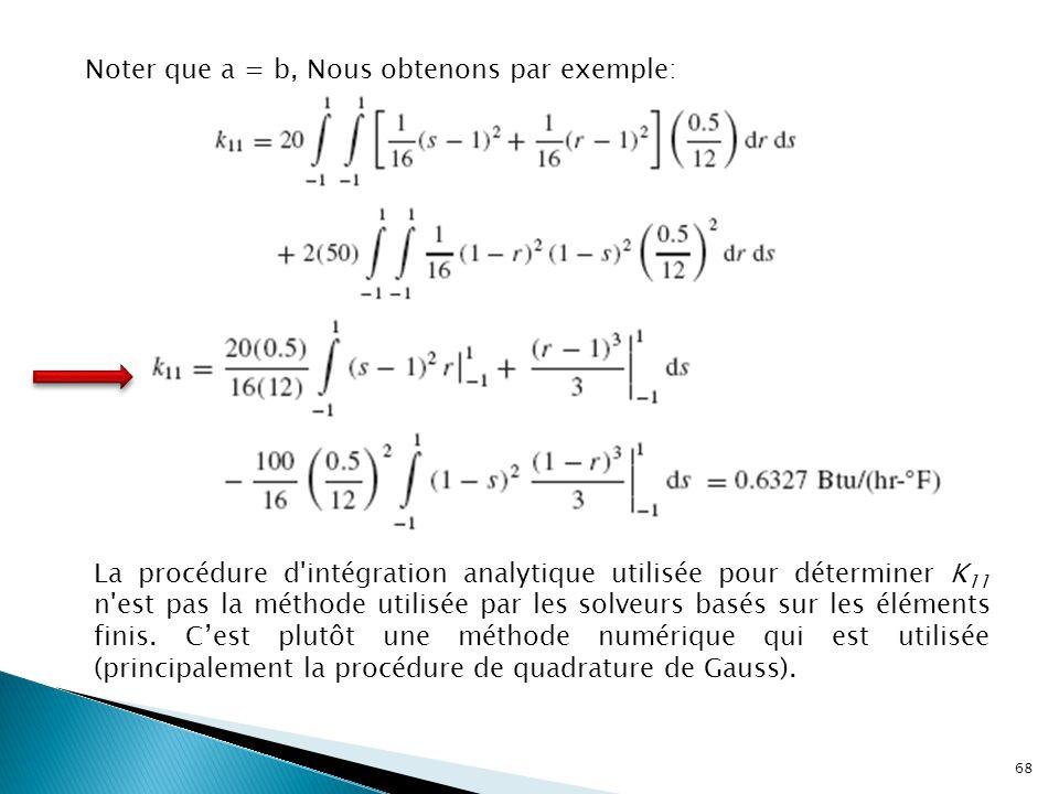 Noter que a = b, Nous obtenons par exemple: La procédure d intégration analytique utilisée pour déterminer K 11 n est pas la méthode utilisée par les solveurs basés sur les éléments finis.