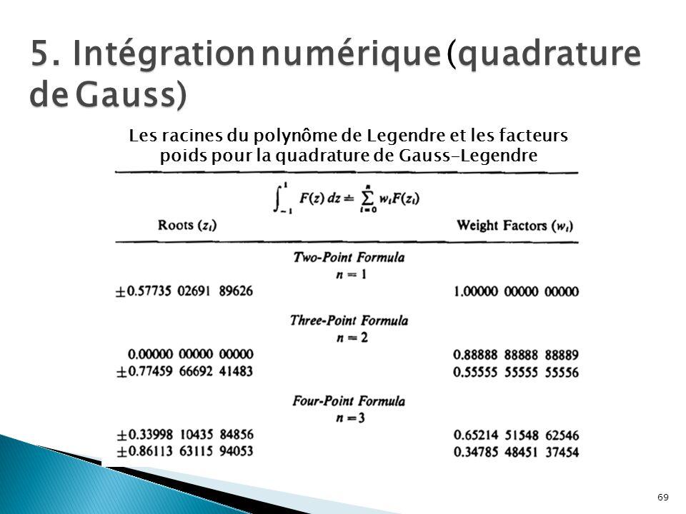 5. Intégrationnumériquequadrature deGauss) 5. Intégration numérique (quadrature de Gauss) Les racines du polynôme de Legendre et les facteurs poids po