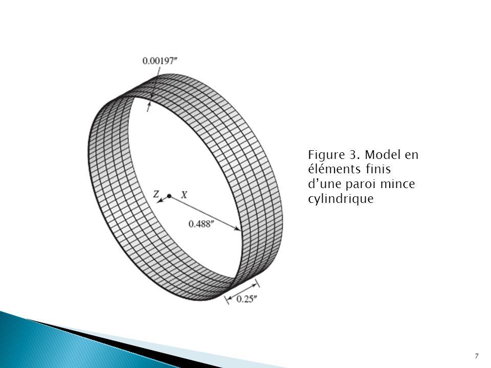 Figure 3. Model en éléments finis d'une paroi mince cylindrique 7