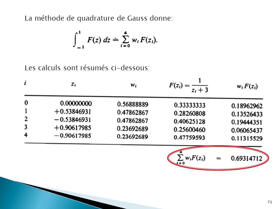 La méthode de quadrature de Gauss donne: Les calculs sont résumés ci-dessous: 73