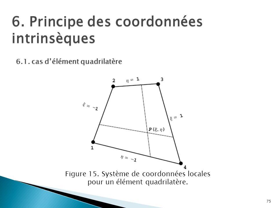 6. Principe des coordonnées intrinsèques Figure 15. Système de coordonnées locales pour un élément quadrilatère. 6.1. cas d'élément quadrilatère 75
