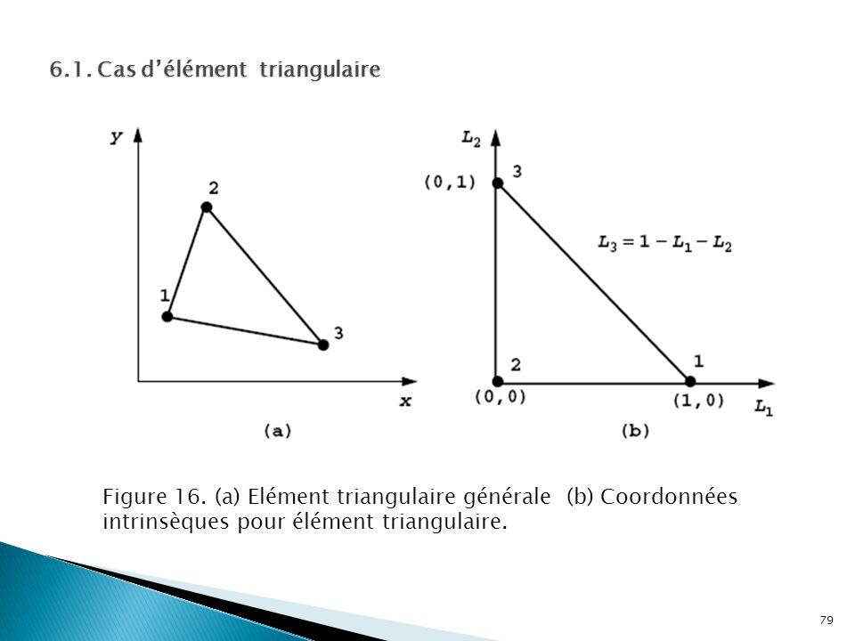 6.1. Cas d'élément triangulaire Figure 16. (a) Elément triangulaire générale (b) Coordonnées intrinsèques pour élément triangulaire. 79