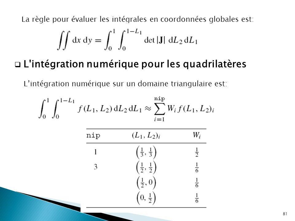 La règle pour évaluer les intégrales en coordonnées globales est:  L intégration numérique pour les quadrilatères L'intégration numérique sur un domaine triangulaire est: 81