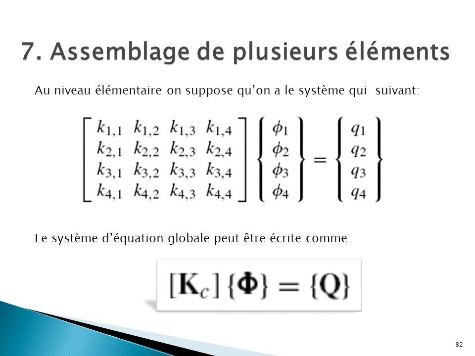 7. Assemblage de plusieurs éléments Au niveau élémentaire on suppose qu'on a le système qui suivant: Le système d'équation globale peut être écrite co